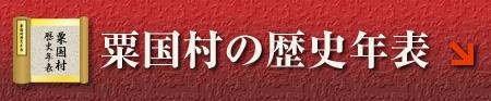 "History chart of ""Aguni-son history chart"" Aguni-son"